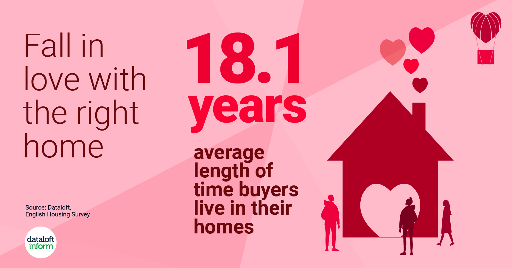 159 Dataloft Valentines 01 - fall in love with the right home